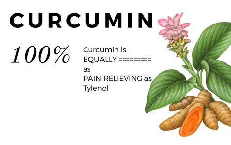 Forget Tylenol & Advil – Try Turmeric Instead